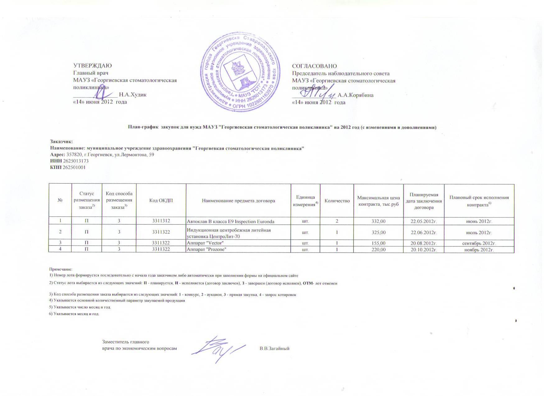 Высоковская поликлиника запись на прием к врачу